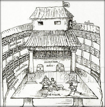 the history and impact of elizabethan theater and drama Elizabethan theatre 1 2 overview history 3 the elizabethan plays intricate plots with deeper and more.