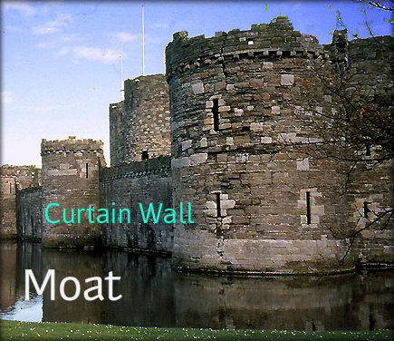 Beaumaris Castle Moat