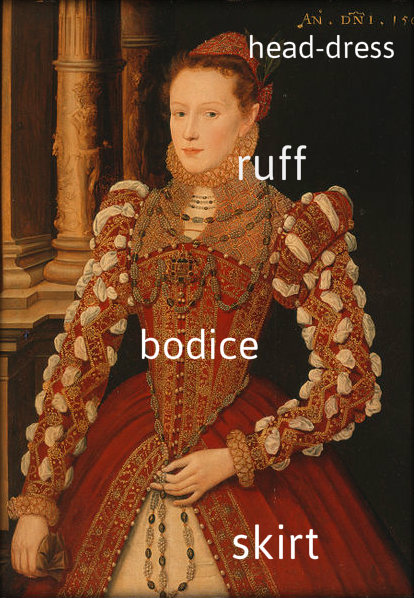 Tudor Clothes
