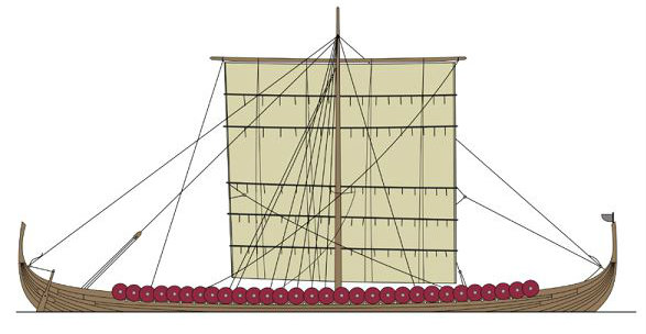 Viking Longships: Facts and Information - Primary Facts