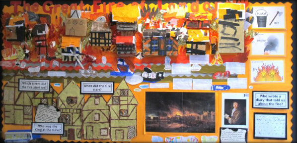 Great Fire of London Classroom Display 1