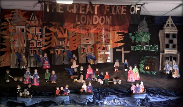 Great Fire of London Classroom Display 2
