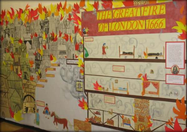 Great Fire of London Classroom Display 4